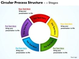 circular process structure 5 stages powerpoint diagrams presentation slides graphics 0912
