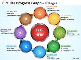 Circular Progress diagrams Graph Stages 7
