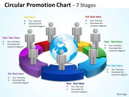 Circular Promotion Chart 7 Stages