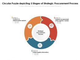 Circular Puzzle Depicting 3 Stages Of Strategic Procurement Process