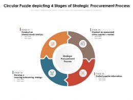 Circular Puzzle Depicting 4 Stages Of Strategic Procurement Process