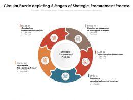 Circular Puzzle Depicting 5 Stages Of Strategic Procurement Process
