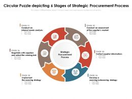 Circular Puzzle Depicting 6 Stages Of Strategic Procurement Process