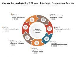 Circular Puzzle Depicting 7 Stages Of Strategic Procurement Process
