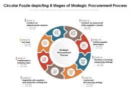 Circular Puzzle Depicting 8 Stages Of Strategic Procurement Process