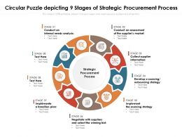 Circular Puzzle Depicting 9 Stages Of Strategic Procurement Process