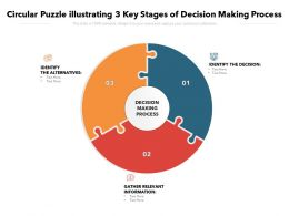 Circular Puzzle Illustrating 3 Key Stages Of Decision Making Process