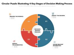 Circular Puzzle Illustrating 4 Key Stages Of Decision Making Process