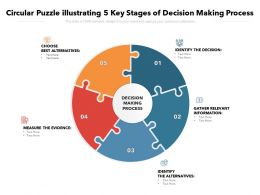 Circular Puzzle Illustrating 5 Key Stages Of Decision Making Process