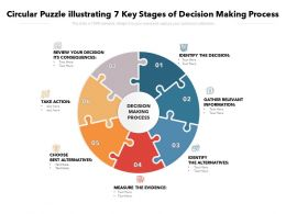 Circular Puzzle Illustrating 7 Key Stages Of Decision Making Process