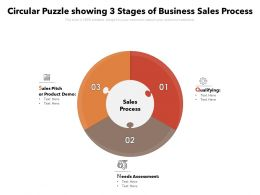 Circular Puzzle Showing 3 Stages Of Business Sales Process