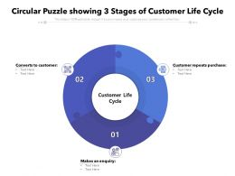 Circular Puzzle Showing 3 Stages Of Customer Life Cycle