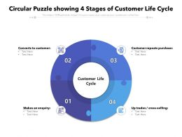 Circular Puzzle Showing 4 Stages Of Customer Life Cycle