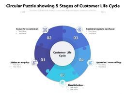 Circular Puzzle Showing 5 Stages Of Customer Life Cycle