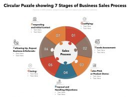 Circular Puzzle Showing 7 Stages Of Business Sales Process