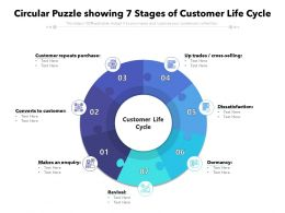 Circular Puzzle Showing 7 Stages Of Customer Life Cycle