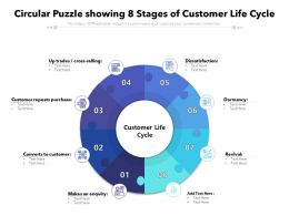 Circular Puzzle Showing 8 Stages Of Customer Life Cycle