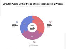 Circular Puzzle With 3 Steps Of Strategic Sourcing Process