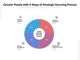 Circular Puzzle With 4 Steps Of Strategic Sourcing Process