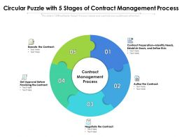 Circular Puzzle With 5 Stages Of Contract Management Process