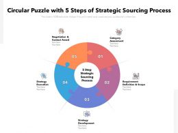 Circular Puzzle With 5 Steps Of Strategic Sourcing Process
