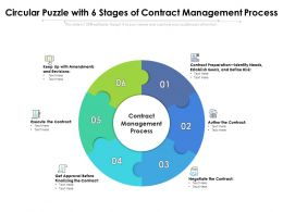 Circular Puzzle With 6 Stages Of Contract Management Process