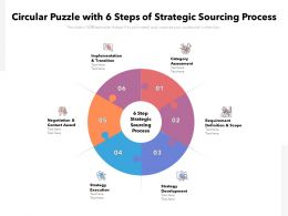 Circular Puzzle With 6 Steps Of Strategic Sourcing Process