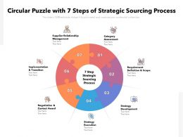 Circular Puzzle With 7 Steps Of Strategic Sourcing Process