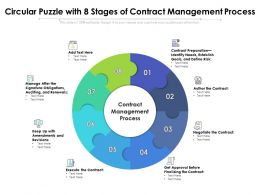 Circular Puzzle With 8 Stages Of Contract Management Process