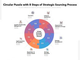 Circular Puzzle With 8 Steps Of Strategic Sourcing Process