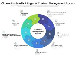Circular Puzzle With 9 Stages Of Contract Management Process