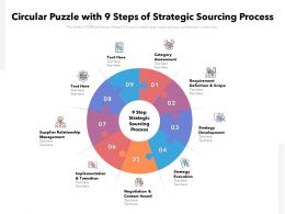 Circular Puzzle With 9 Steps Of Strategic Sourcing Process