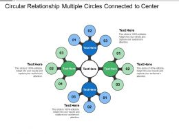 Circular Relationship Multiple Circles Connected To Center