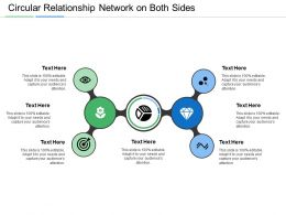 Circular Relationship Network On Both Sides