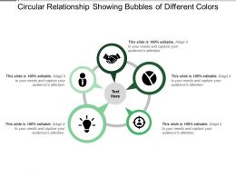 Circular Relationship Showing Bubbles Of Different Colors