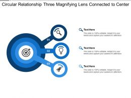 Circular Relationship Three Magnifying Lens Connected To Center