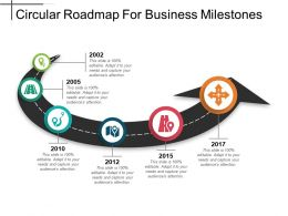 Circular Roadmap For Business Milestones Example Of Ppt