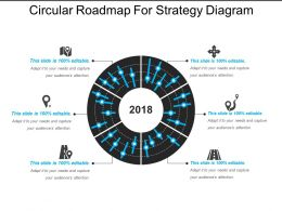 Circular Roadmap For Strategy Diagram Powerpoint Graphics