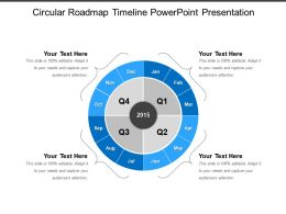 Circular Roadmap Timeline Powerpoint Presentation