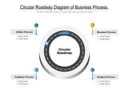 Circular Roadway Diagram Of Business Process