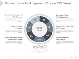 Circular Shape Audit Expansion Process Ppt Visual