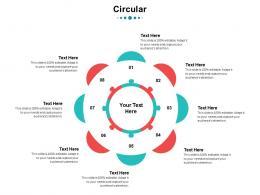 Circular Stages Of Strategic Management Maturity Model Ppt Infographics Design Ideas