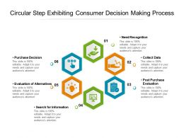 Circular Step Exhibiting Consumer Decision Making Process