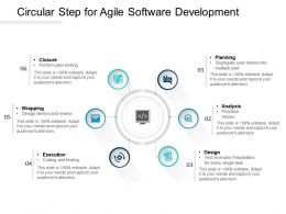 Circular Step For Agile Software Development