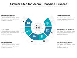 Circular Step For Market Research Process