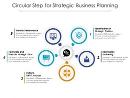 Circular Step For Strategic Business Planning