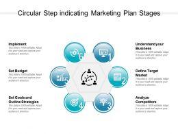 Circular Step Indicating Marketing Plan Stages