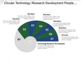 Circular Technology Research Development People Development Introduction Bidders