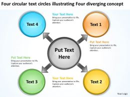 circular text circles illustrating diverging concept Cycle Flow Chart PowerPoint templates