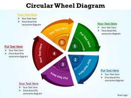 circular_wheel_diagram_4_Slide01